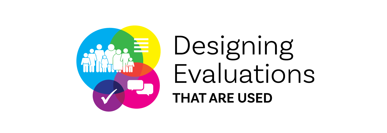 Designing Evaluations That are Used